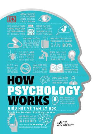 How Psychology Works - Hiểu Hết Về Tâm Lý Học - Tất tần tật những gì bạn cần về tâm lý học của một người