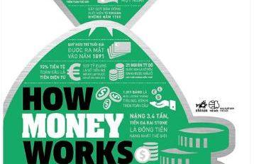 Hiểu Hết Về Tiền - Sách hay giúp bạn hiểu hết quy luật vận hành của đồng tiền