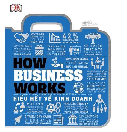 How Business Works - Hiểu Hết Về Kinh Doanh - Quyển sách giúp bạn hiểu toàn bộ về cách xây dựng, điều hành, quản lý chung cho một doanh nghiệp